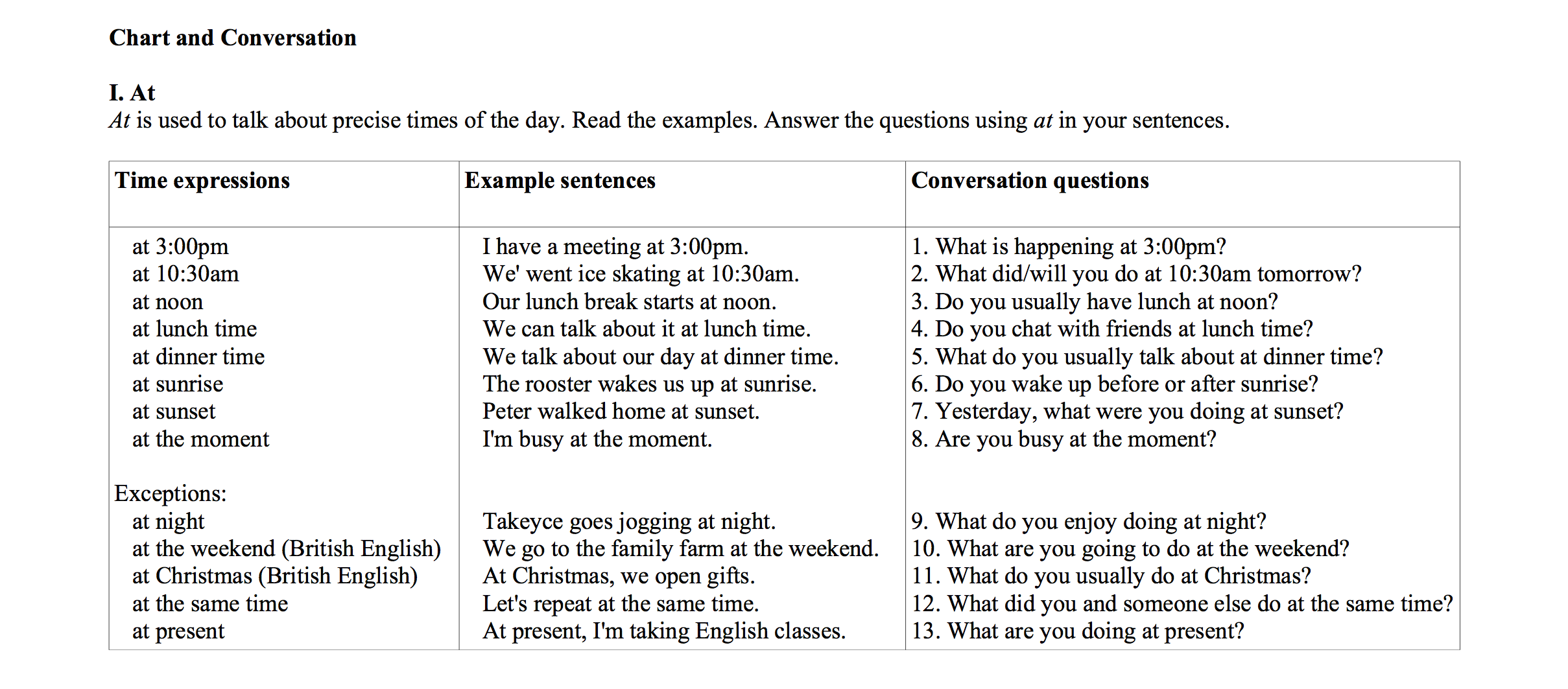 conversation example Conversation example by chase amante a few weeks back one of the readers here requested i get up an example of how a typical conversation goes for me with a new woman, and how i engage her.