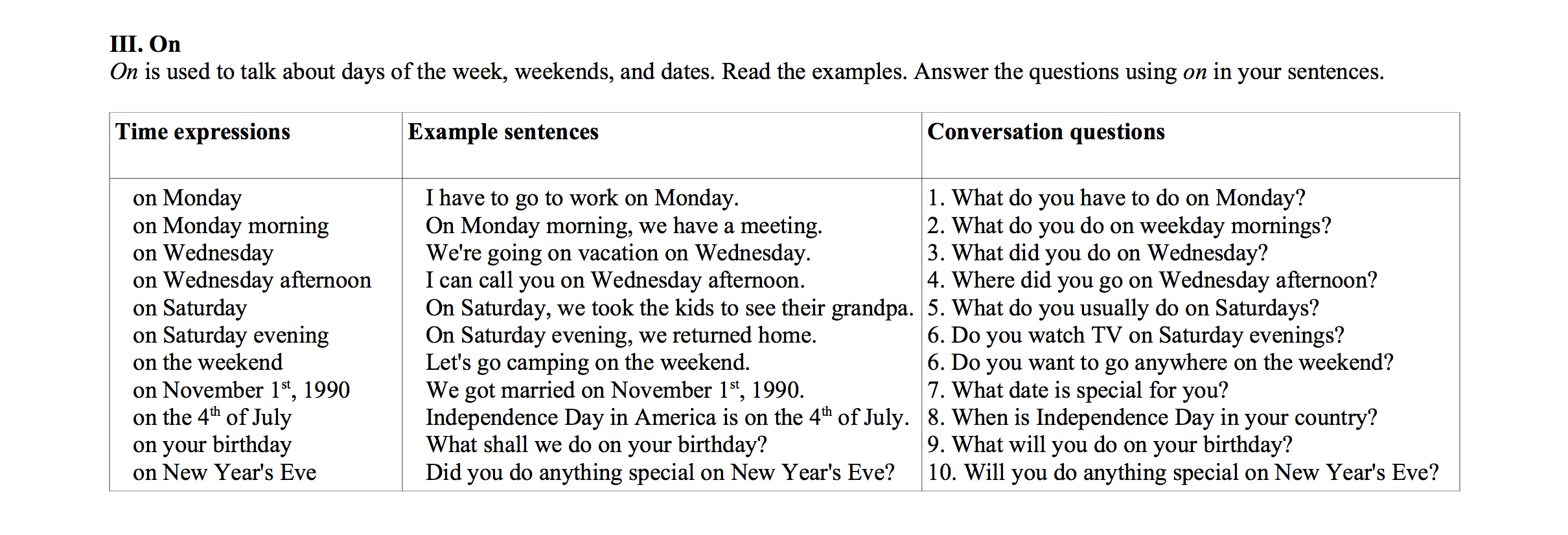 Prepositions Of Time At In And Onexplanations Examples And
