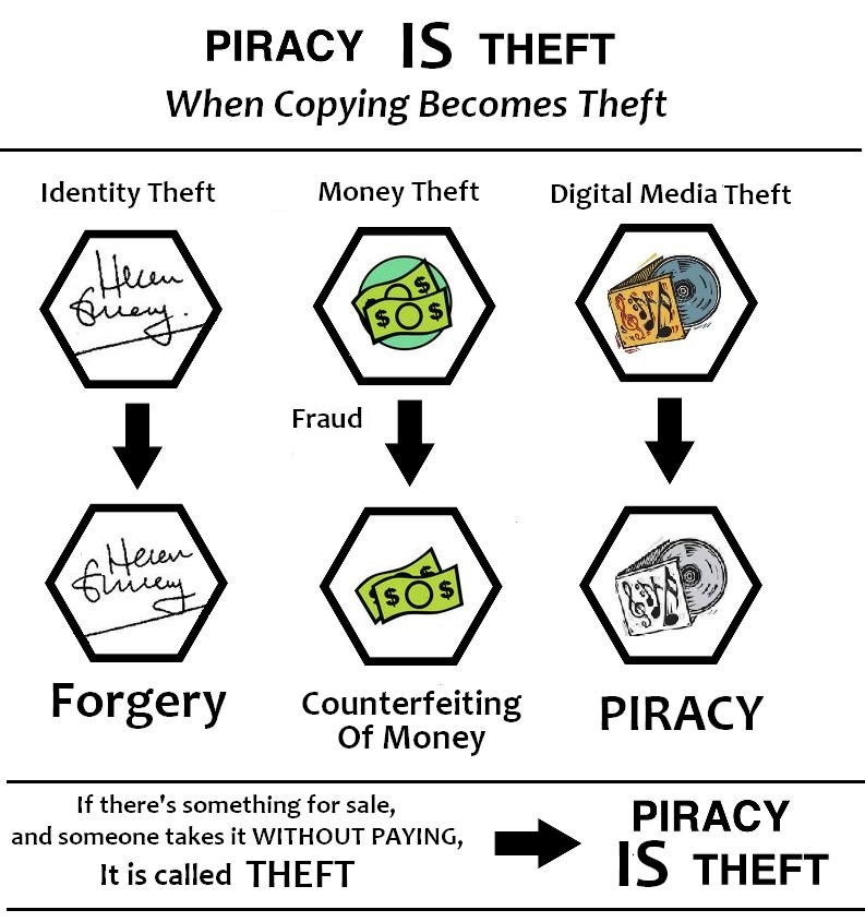 an argument against software piracy How can software be protected from piracy there is only one fool proof and hack proof method of protecting your software against piracy: free software.