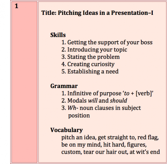 10-Hour Executive English Course_Pitching Ideas in a
